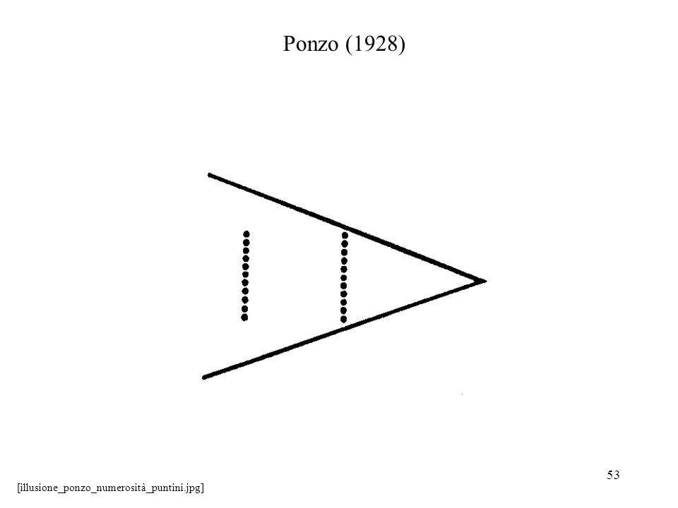 Ponzo (1928) [illusione_ponzo_numerosità_puntini.jpg]